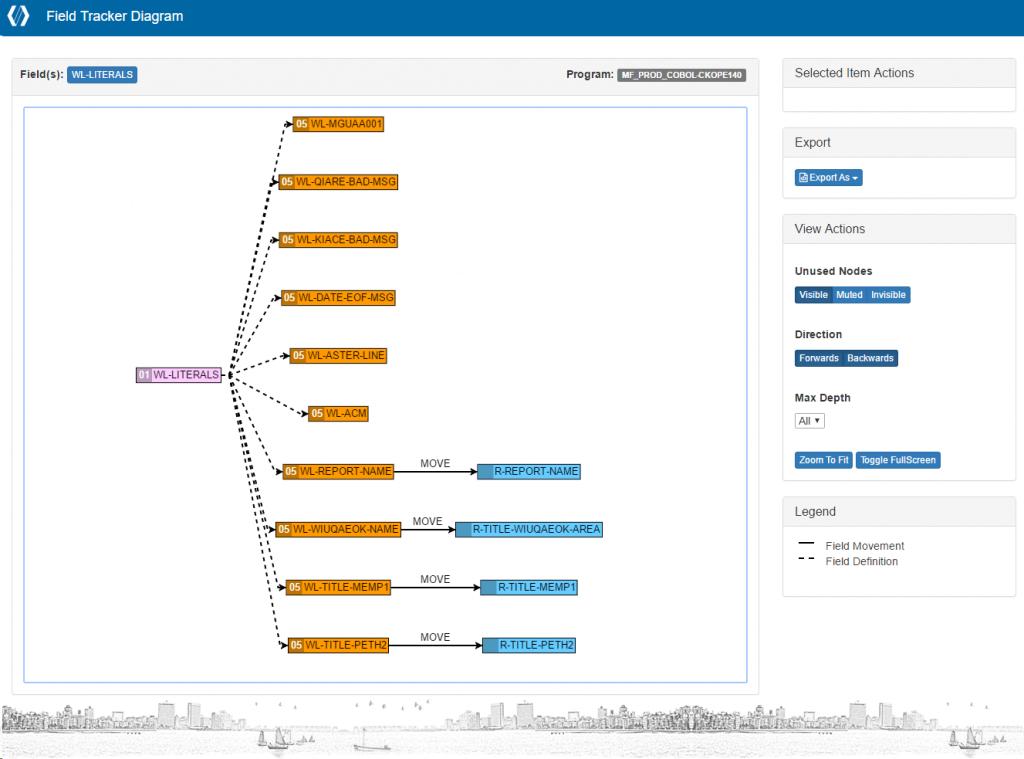 COBOL field tracker
