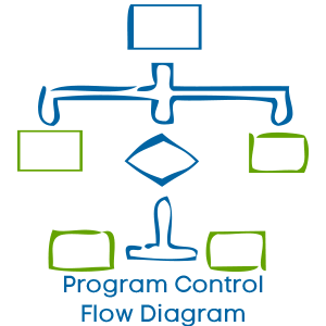 Program control flow diagram